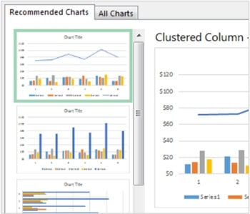 Excel 2013 Recommended charts