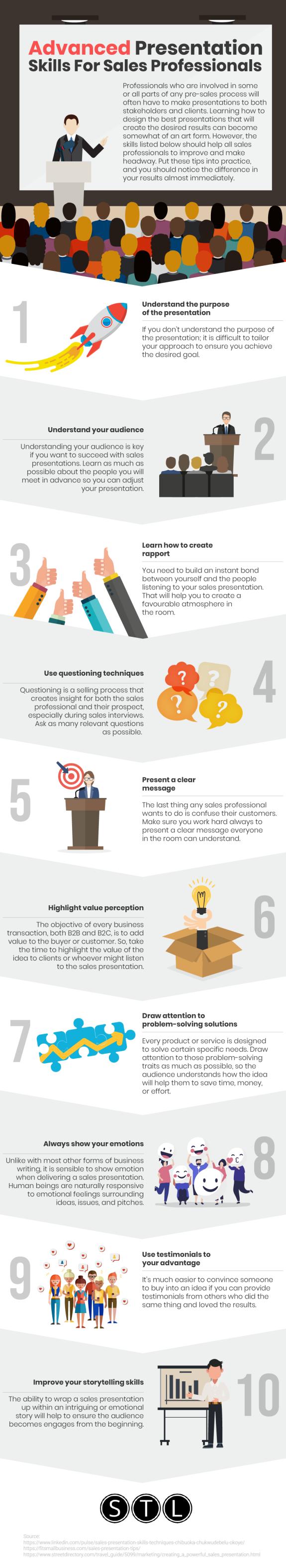 Advanced Presentation Skills for Sales Professionals