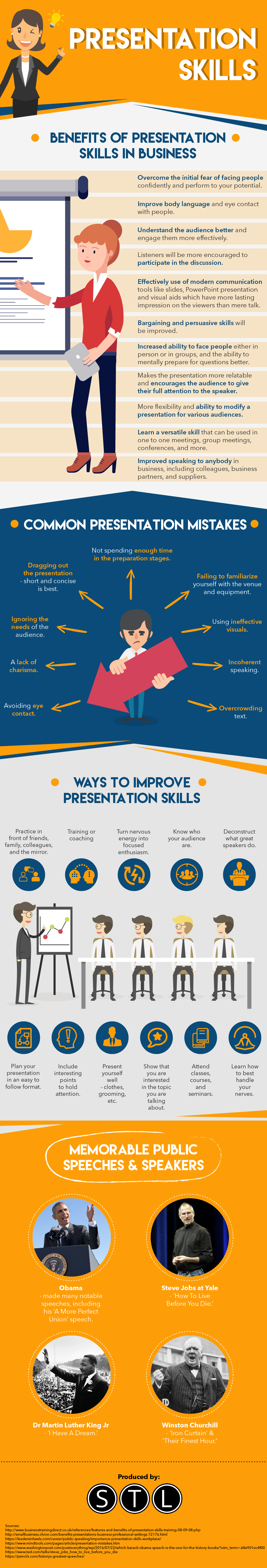 Benefits of Presentation Skills in Business