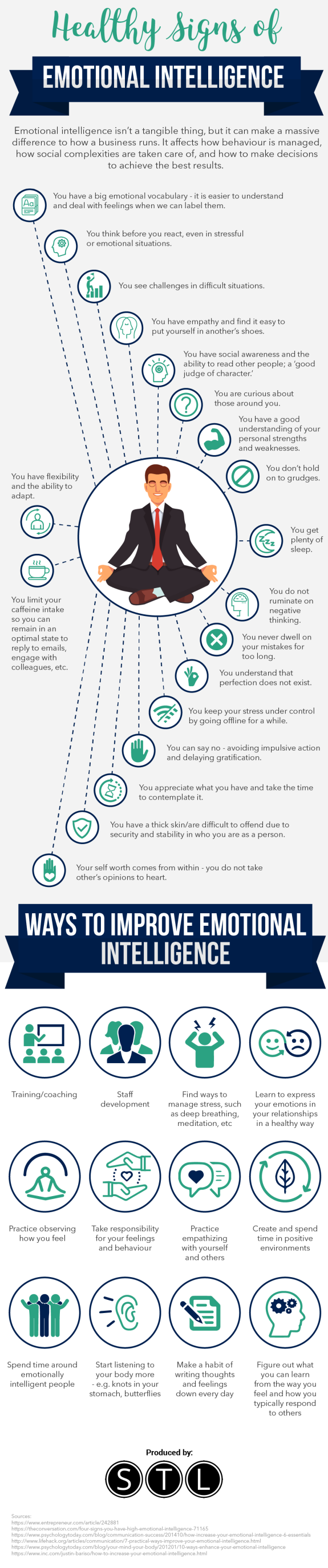 Healthy Signs of Emotional Intelligence