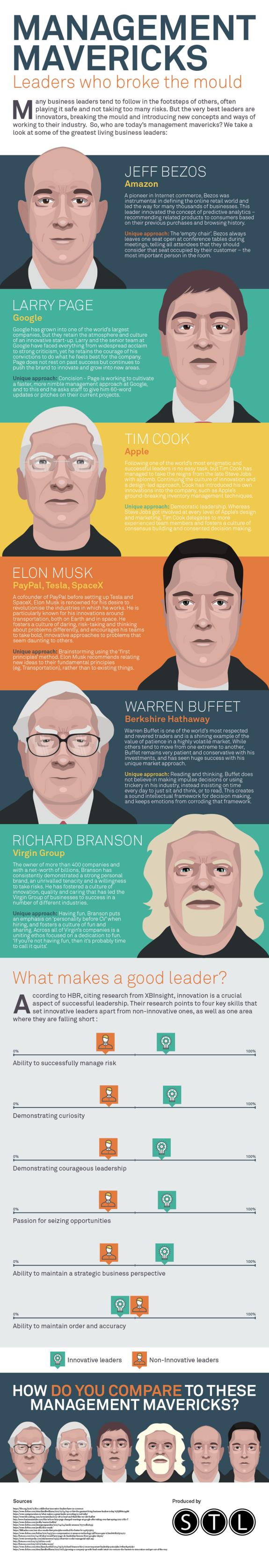 Management Mavericks - Leaders Who Broke the Mould