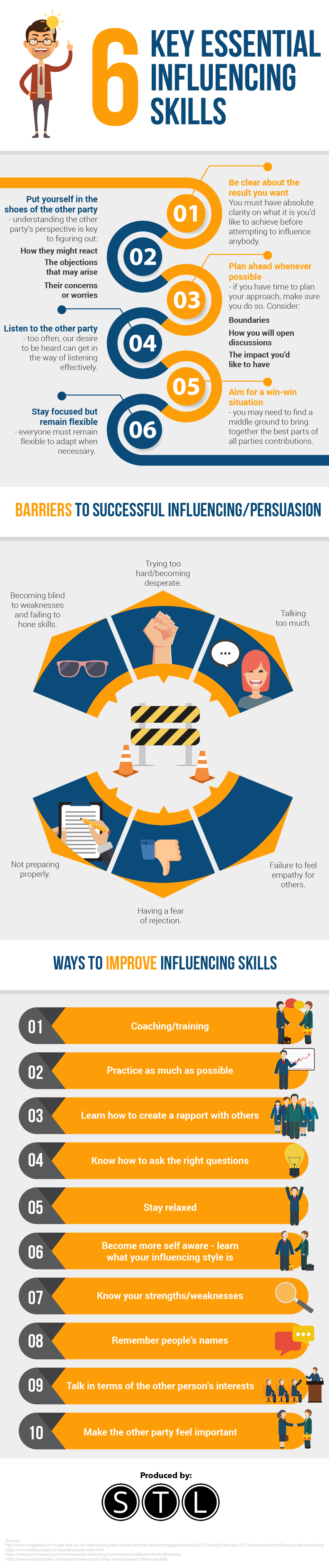 Six Key Essential Influencing Skills