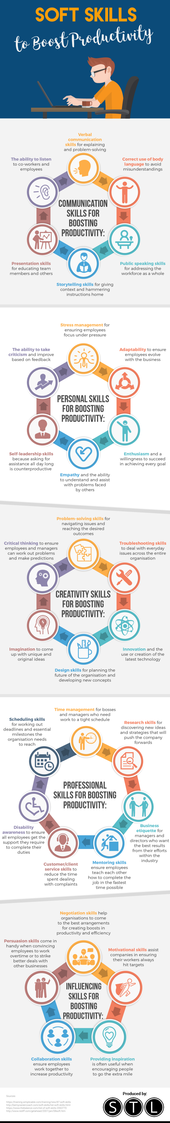 Soft Skills to Boost Productivity