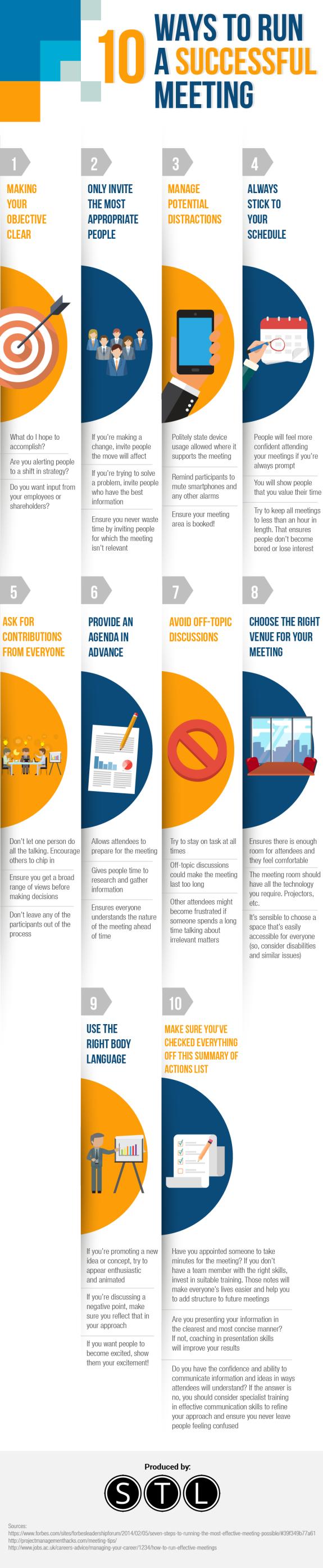 Ten Ways to Run a Successful Meeting