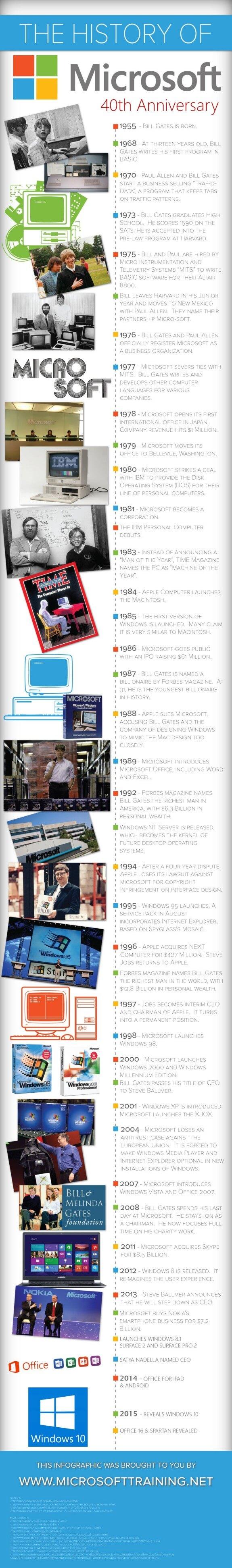 The History of Microsoft at 40