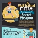 A well-trained I.T. team: Your company's secret weapon
