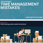 The eight biggest time management mistakes and how to avoid them