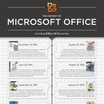 The History of Microsoft Office - Advanced Microsoft Office Courses London