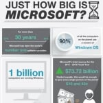 Just How Big Is Microsoft? - Microsoft training partners London