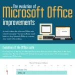 The Evolution of Microsoft Office Improvements