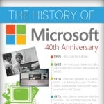 The History of Microsoft at 40