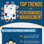 Top Trends in Performance Management