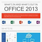 What's in and what's out in Office 2013?