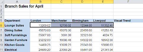 Excel Training - Sparklines