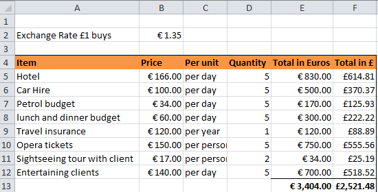 budget list excel
