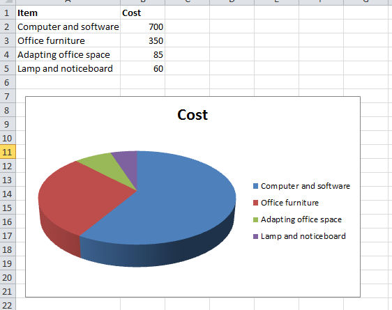 Excel Charts Beginners Guide To Creating A Pie Chart