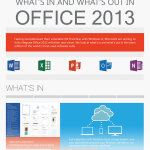 office 2013 infographic