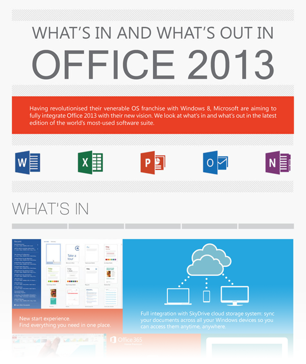 Microsoft Office blog posts - Knowledge Management Central