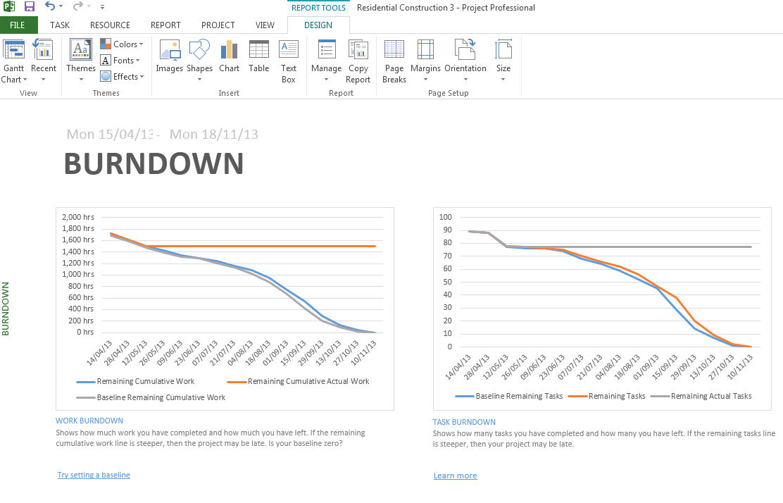 Burndown In Microsoft Project 2013  Project Burndown Chart Template
