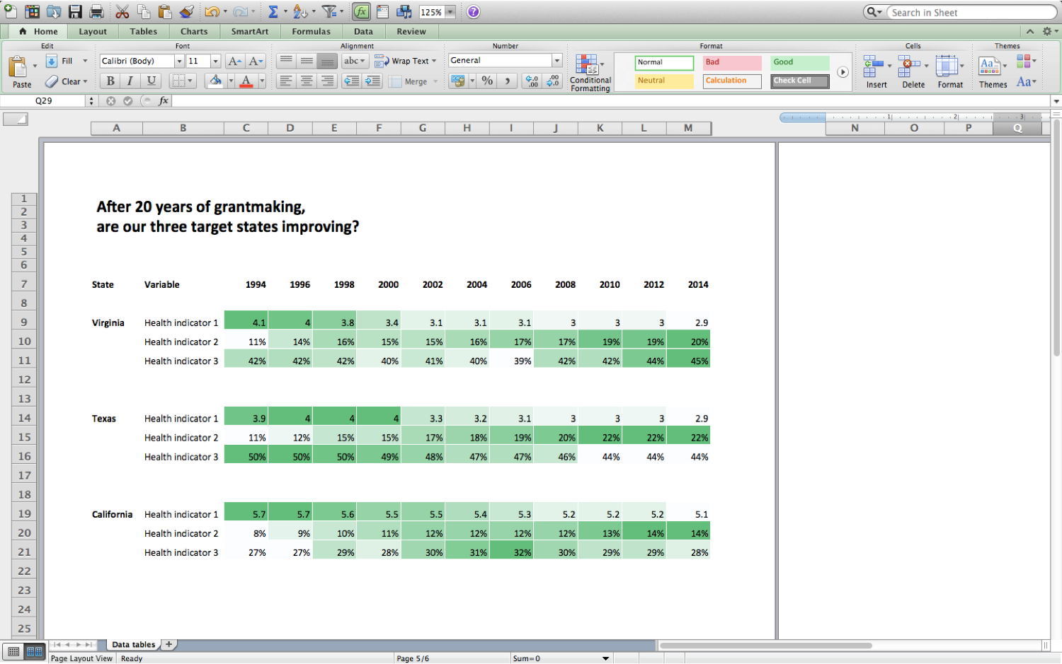 Using Excel's conditional formatting (automatic color-coding based on the cell's contents) to explore preliminary patterns in your dataset