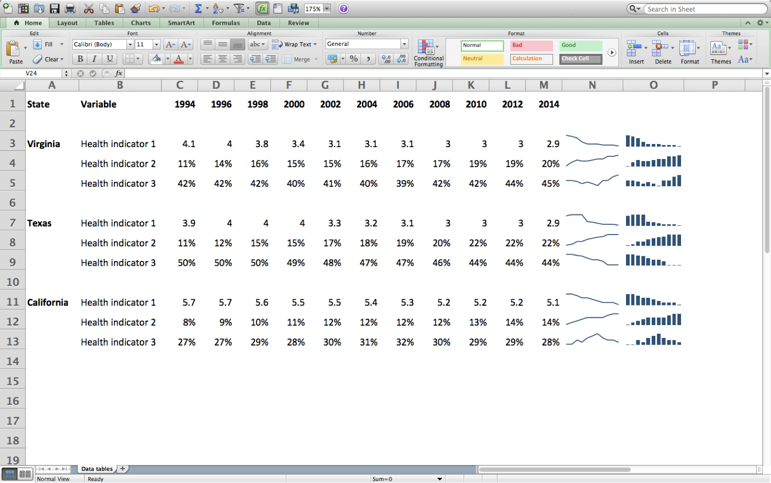 Using Excel's spark lines and spark bars to explore preliminary patterns in your dataset