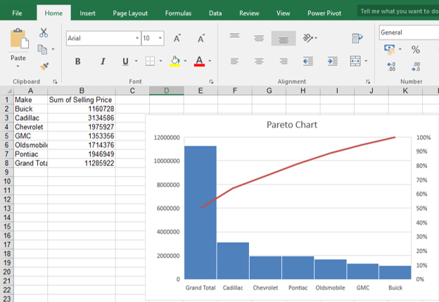 how to create a histogram in excel 2016
